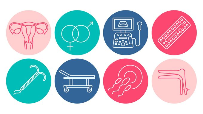 icons about pap test