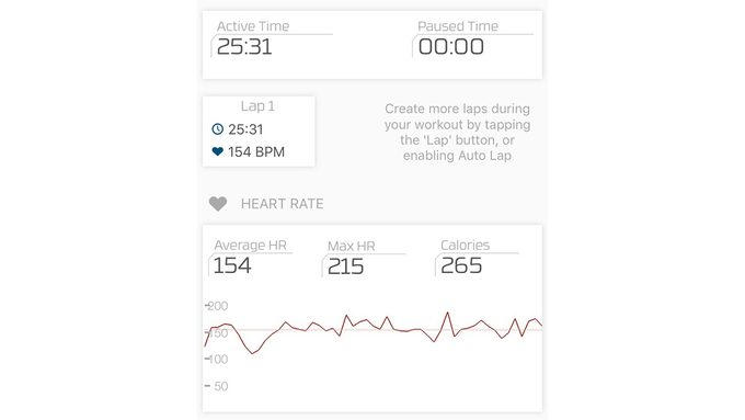 Lisa's heart rate from her HIIT workout